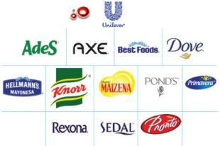 Unilever rechaza oferta de Kraft Heinz para fusionarse