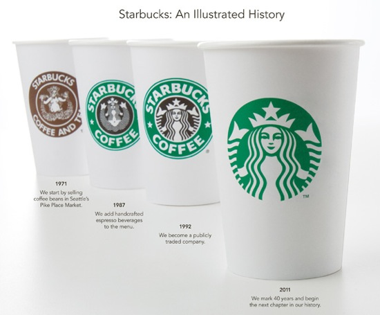 logosStarbucks550