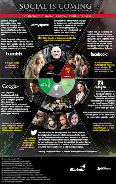 Social-is-Coming-Game-of-Thrones-Infographic