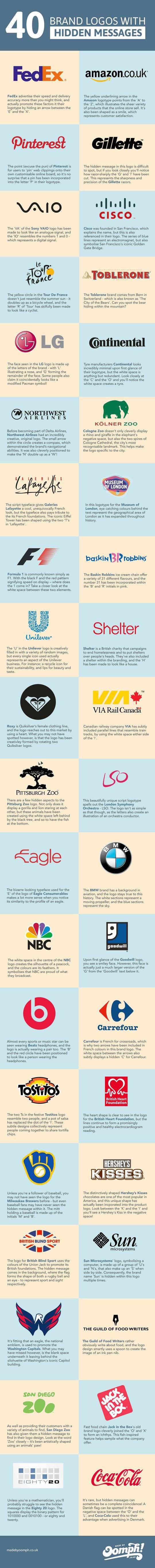 40 logos de marcas con mensajes ocultos