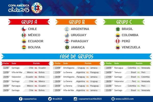 #CopaAmérica2015
