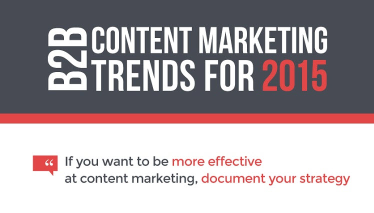 Tendencias del Content #Marketing para 2015