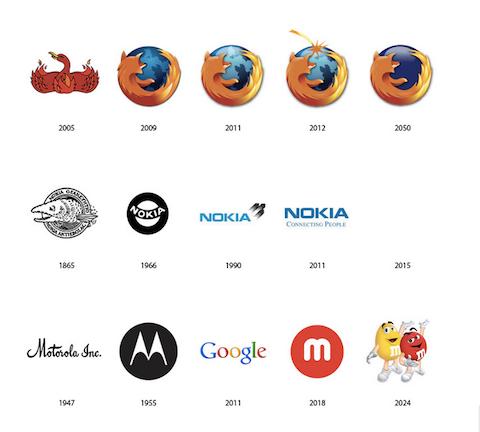 9 famosos logos en su versión pasada, presente y futura 2