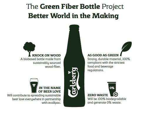 Carlsberg-Green-Fiber-Bottle-2