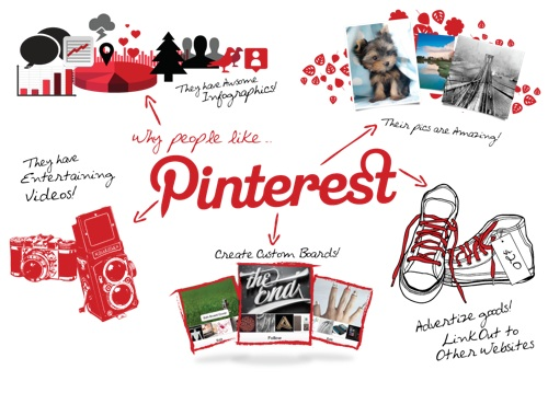 pinterest-marketing-1