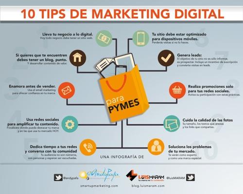 Infografia-marketing-digital
