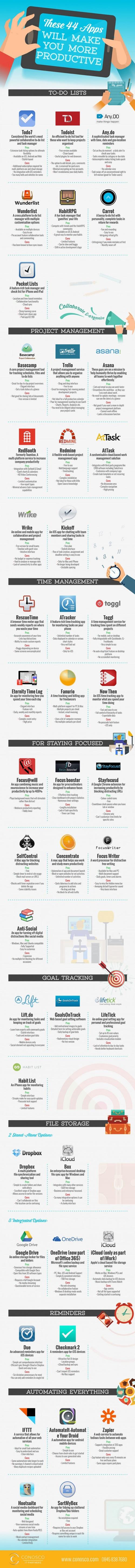 apps-para-ser-más-productivo