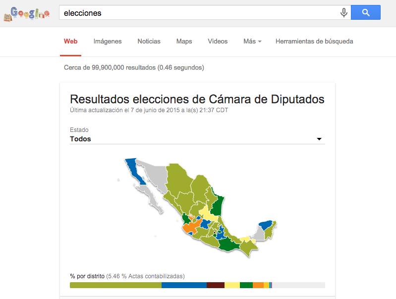 Elecciones en Google 2015