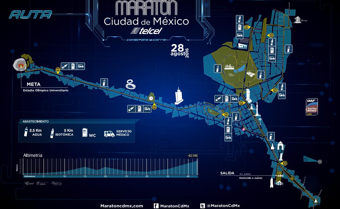Ruta XXXIV Maratón CDMX