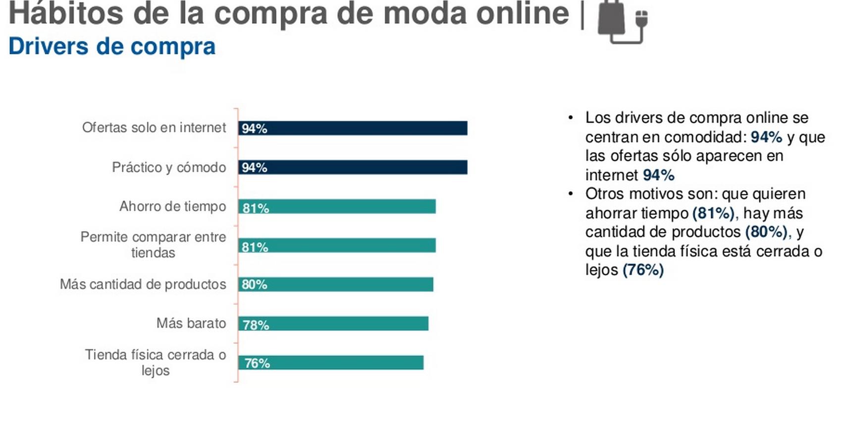 e-commerce moda 2