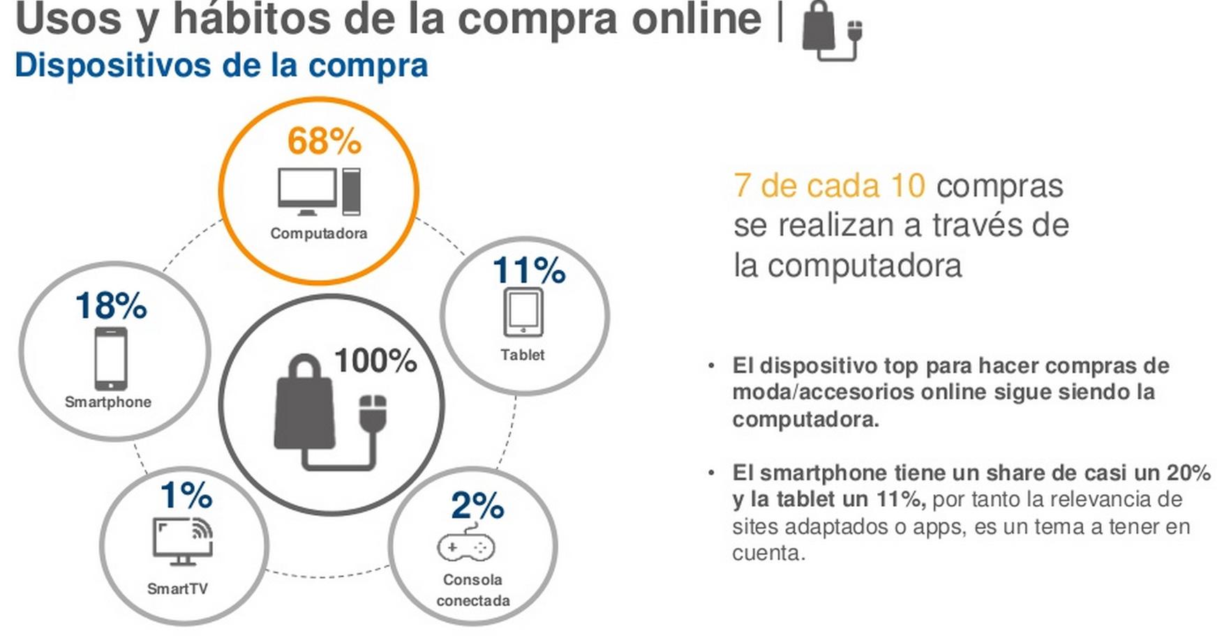 e-commerce moda 3