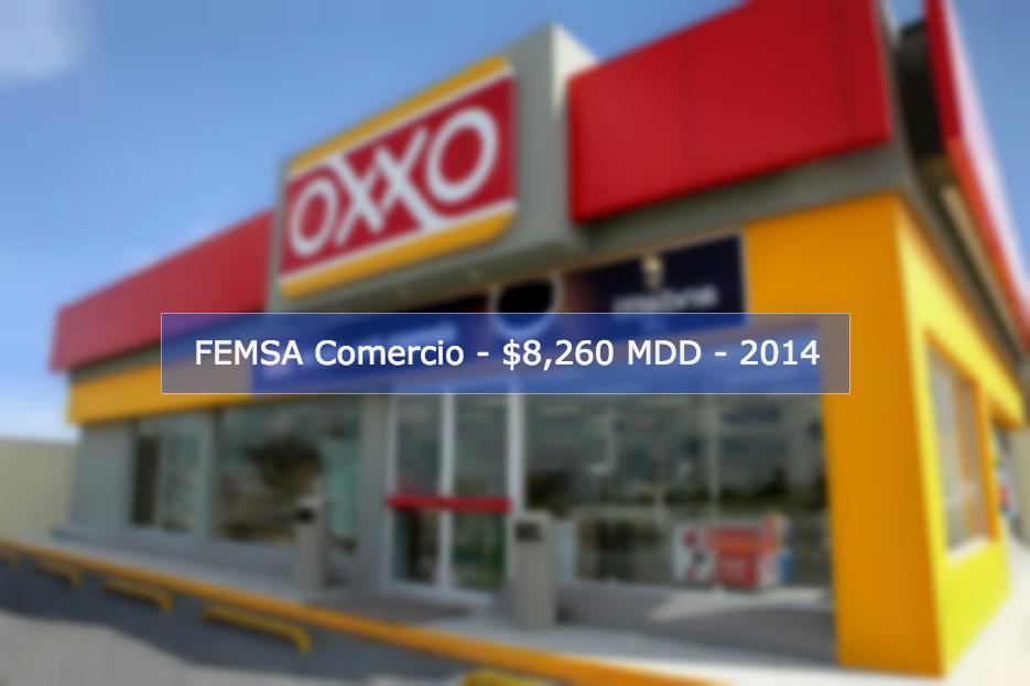 FEMSA Comercio - OXXO