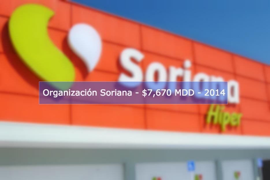 Organización Soriana