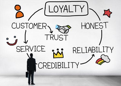 7 cosas que todo consumidor busca de sus marcas