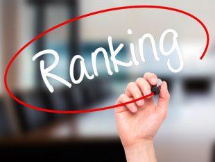 ranking anual InformaBTL