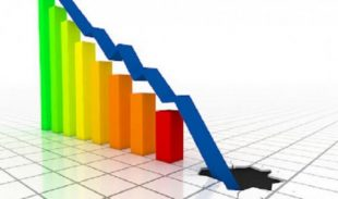 Perdidas economicas CDMX