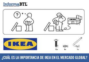 IKEA valor de mercado