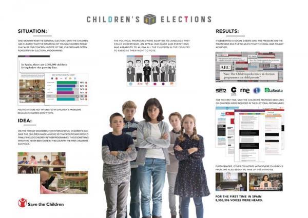Children's Elections