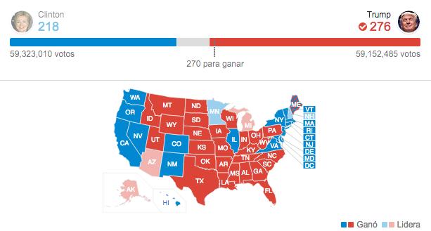 Quién votó por Donald Trump