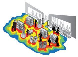 Qué medir en un retailer - Heat Map