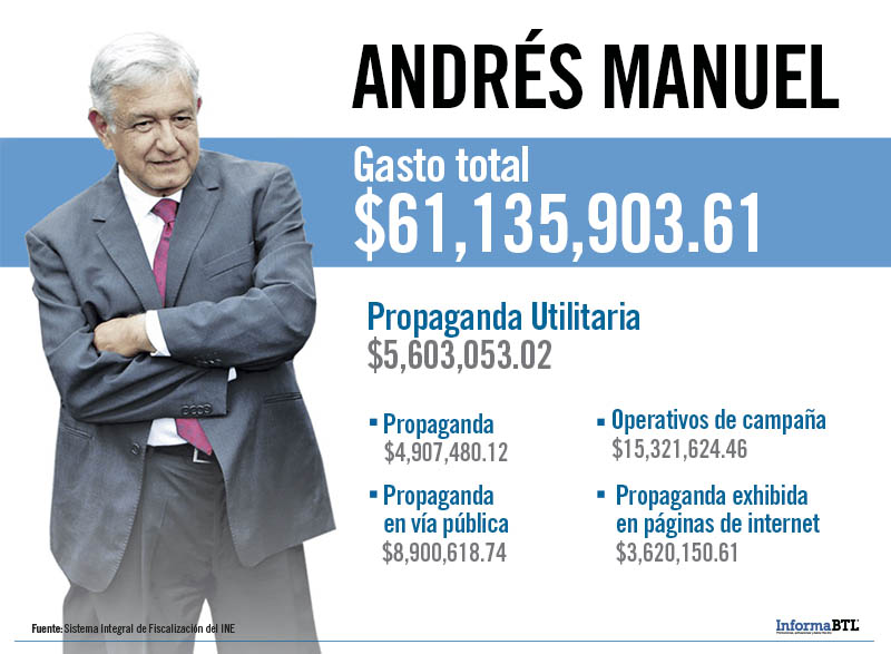 Gastos de campaña de Andrés Manuel López Obrador