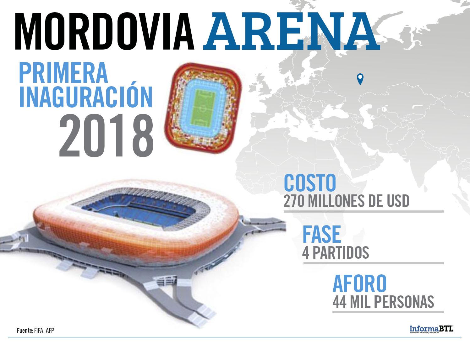 Venues de la Copa Mundial de Rusia 2018