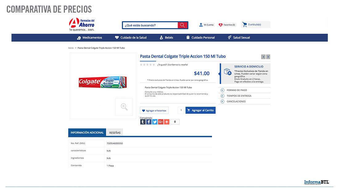 Comparativa de precios -Farmacias del Ahorro