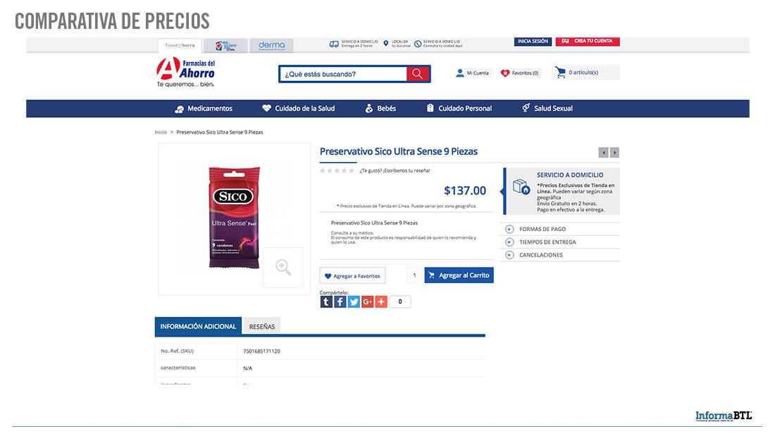 Comparativa de precios - Farmacias del Ahorro