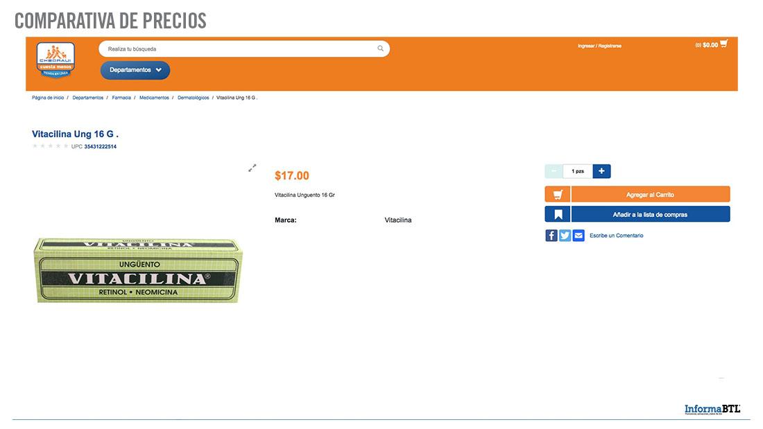 Comparativa de precios - Chedraui