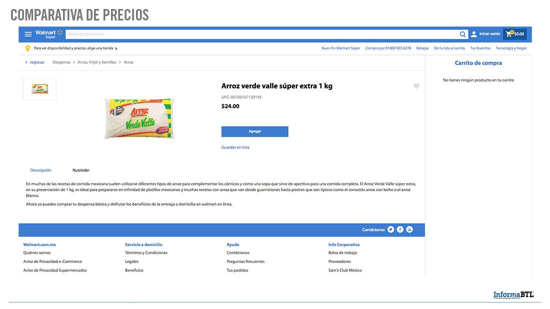 Comparativa de precios - Walmart