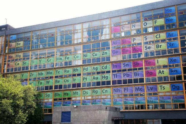 Tabla periódica de la Facultad de Química