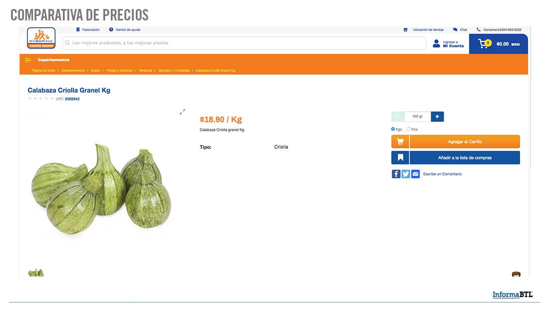 Comparar precios - Chedraui