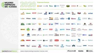 Mejores empresas medianas mexicanas 2020