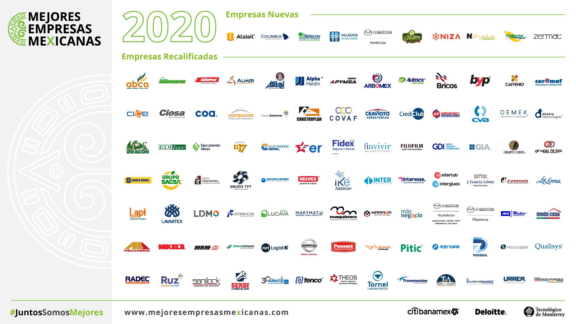 Las mejores empresas medianas mexicanas 2020