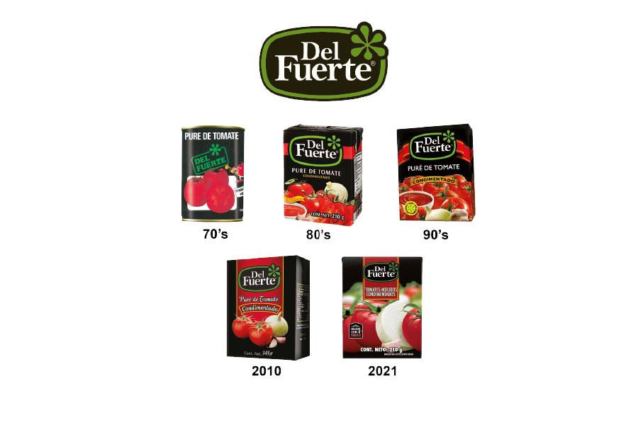 Especial marcas mexicanas: Del Fuerte